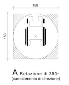 Grafico per adattabilita' bagno e ingombro carrozzina