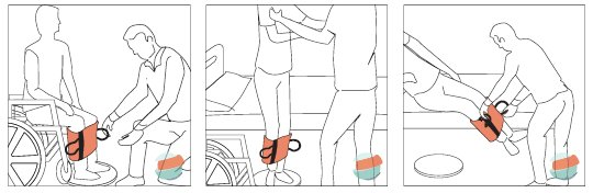 Trasferimento pazienti disabili disco girevole per - Posizione letto rispetto alla porta ...