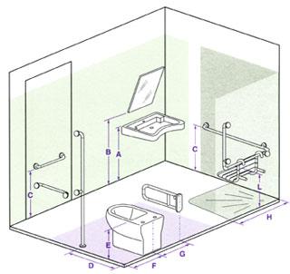 Bagni disabili misure ideali - Bagno barriere architettoniche ...