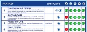 estratto dello schema dedicato alle attrazioni accessibili ai disabili motori