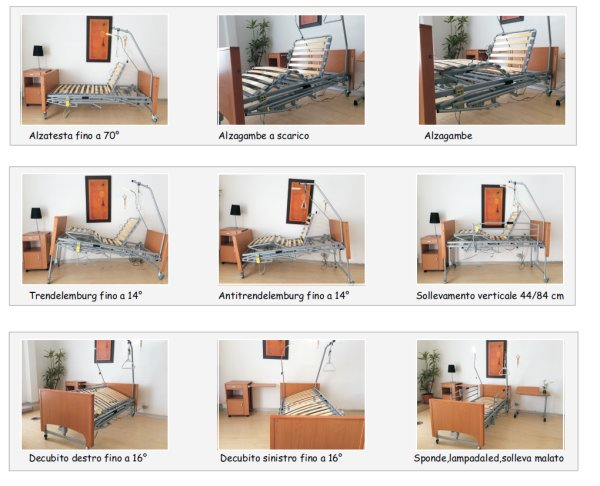 Letto antidecubito per cambi di posizione ogni due ore per prevenire ulcere da pressione - Posizioni a letto per lei ...